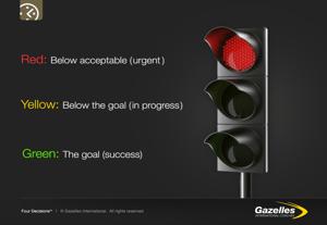 Success Criteria Definitions.jpeg