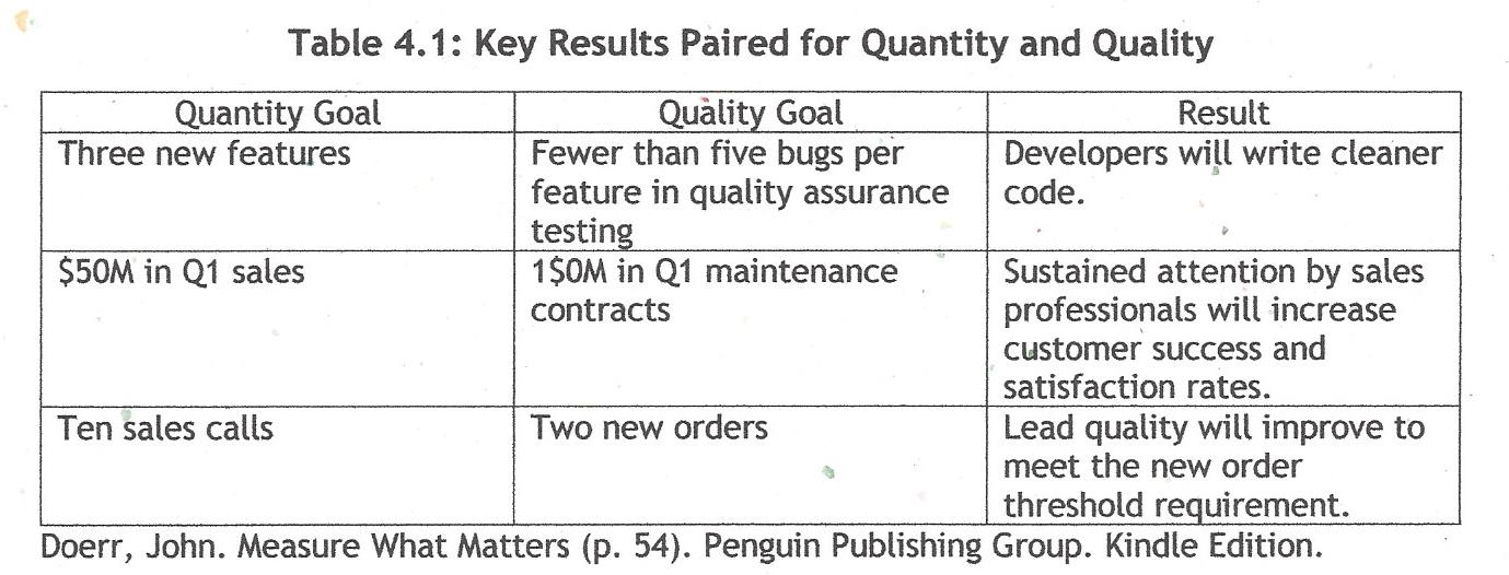 Table 4.1 Key Results Paired for Quantity and Quality