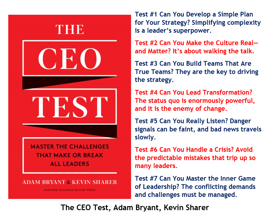The CEO TEST - 7 CHALLENGES