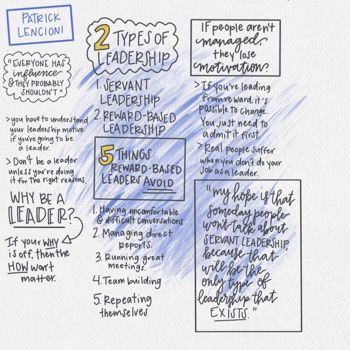 The Motive-Patrick-Lencioni-Session-4-Illustrative-Summary
