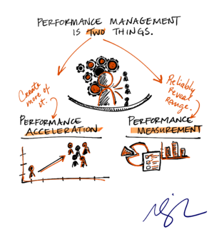 TwoThings Performance Management 9 lies about Work