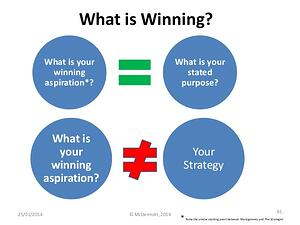 What is Winning - Not Playing to Win