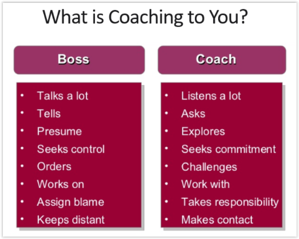 What is coaching to You (Boss vs Coach)