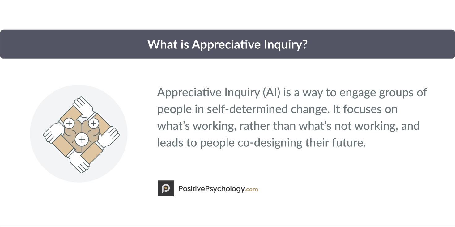 What-is-Appreciative-Inquiry