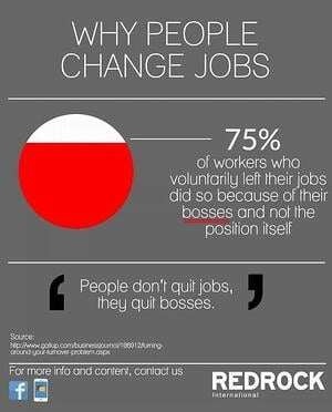Why People Changes Jobs 75% Quit Bosses