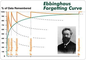 forgetting_curve_en (Memory)