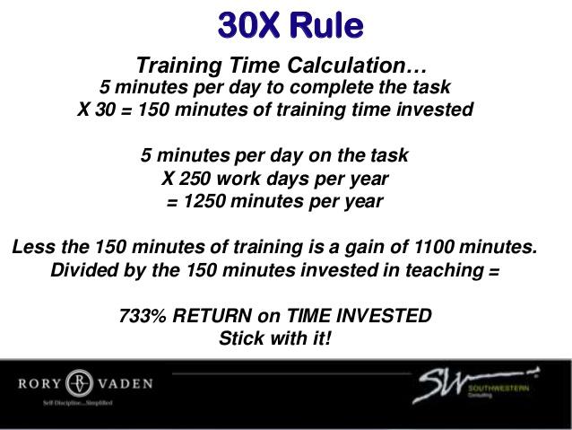 30X Rule procrastinate-on-purpose.jpg