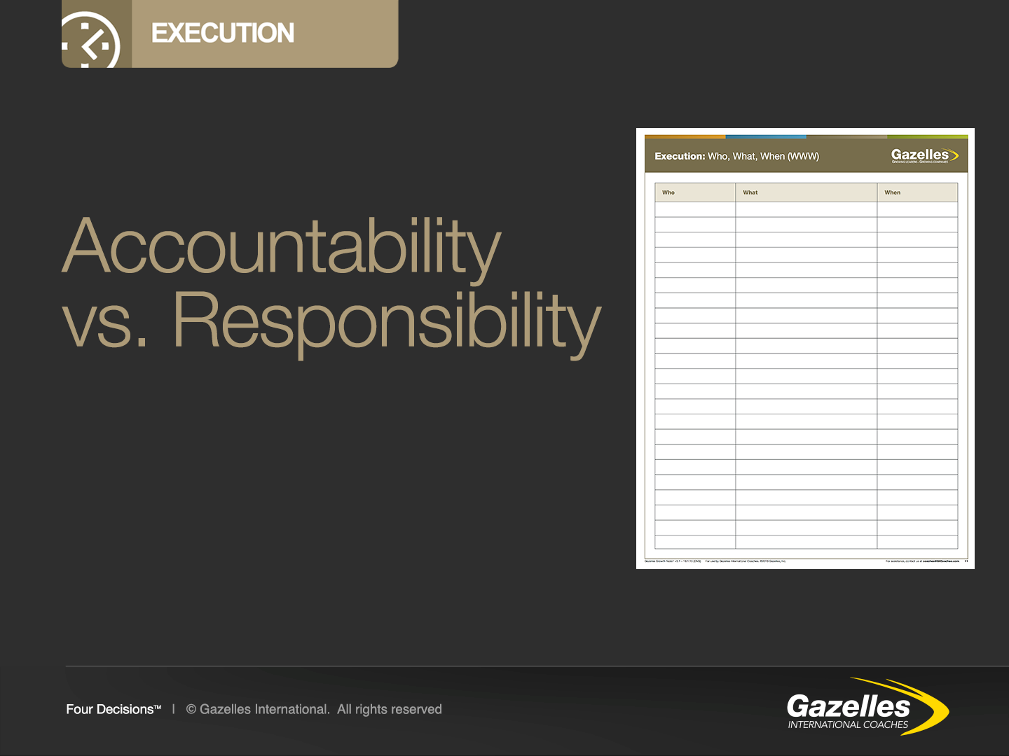 Accountability_vs._Responsibility