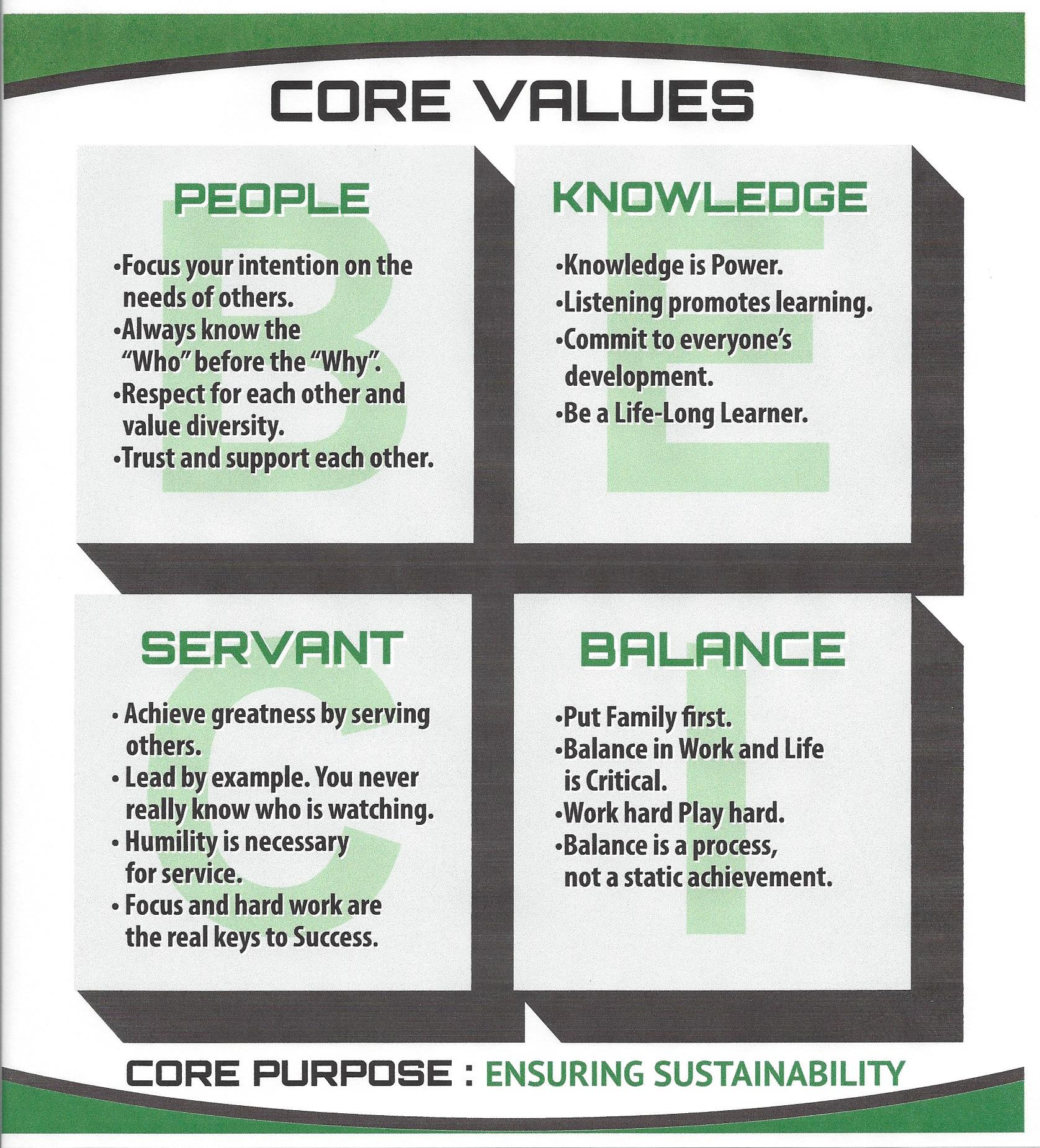 BE-CI Core Values.jpg