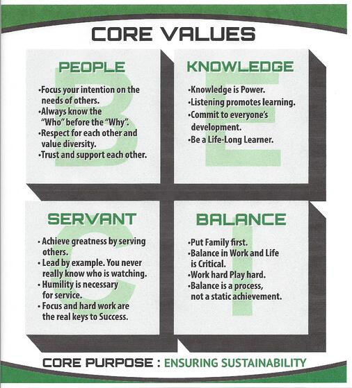BE-CI Core Values.jpg