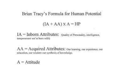 Brian_Tracys_Formula_Human_Potential