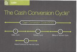 CASH - Cash Conversion Cycle(IP).jpg