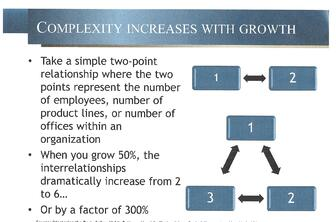 Complexity_Increases_with_Growth__300X_Scrum