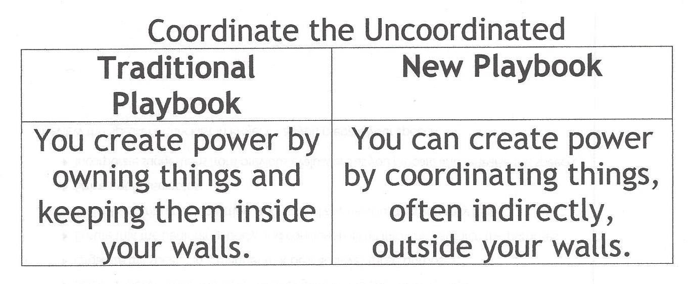 Coordinate the Uncoordinated - Traditional vs New Playbook.jpg