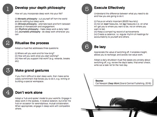 Deep Work - Six Strategies.105.png