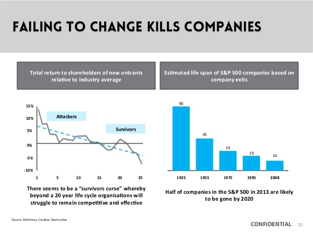FAILING TO CHANGE KILLS reducing-execution-cost-and-risk-in-change-management.jpg