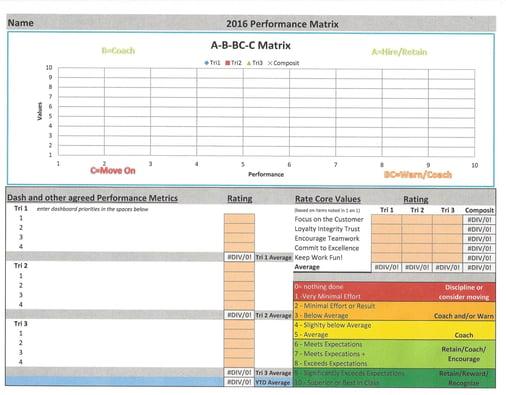 Flecks A-B-BC-C Performance Matrix-1.jpg