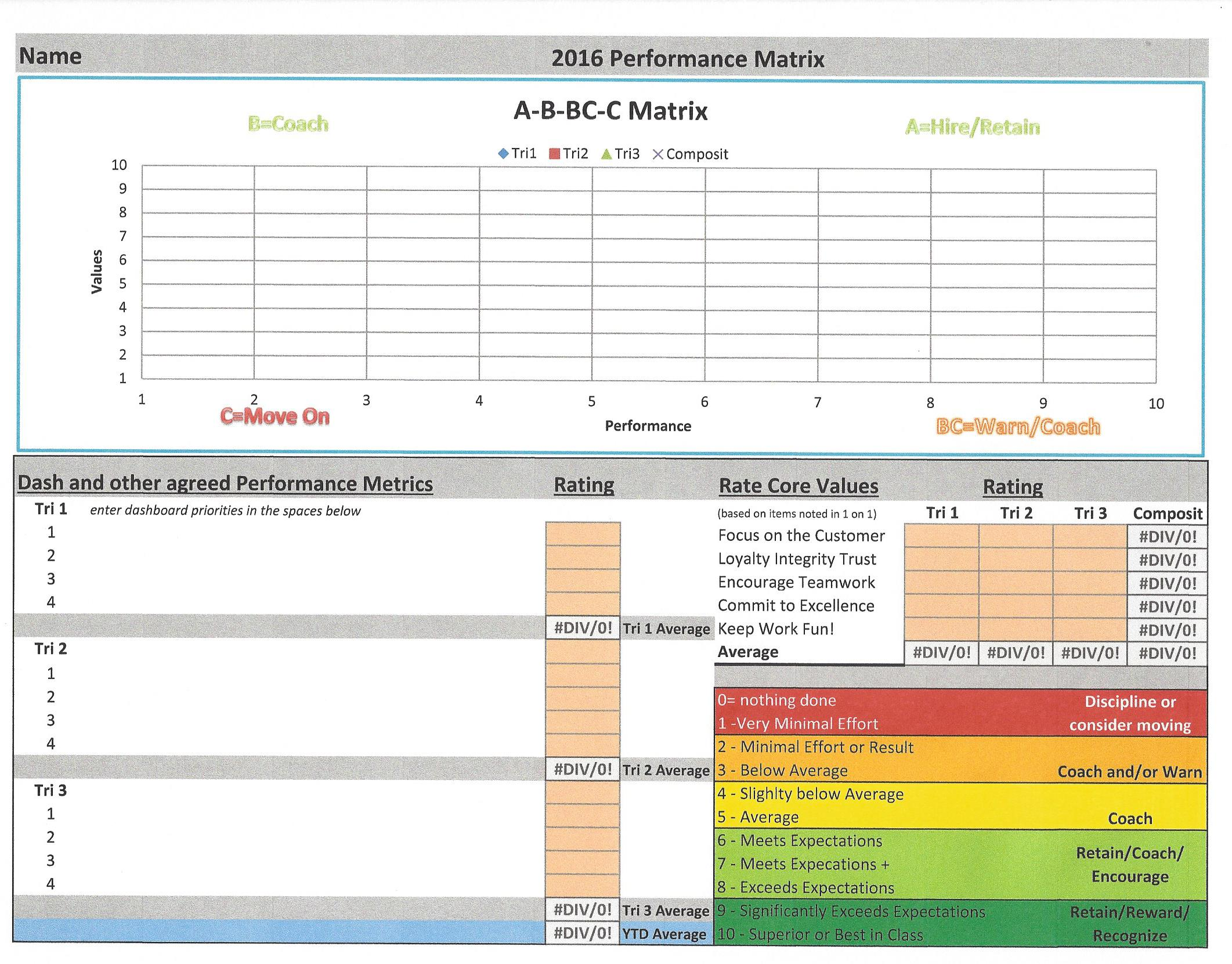 Flecks A-B-BC-C Performance Matrix.jpg