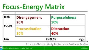 Focus - Energy Matrix HBR.jpg