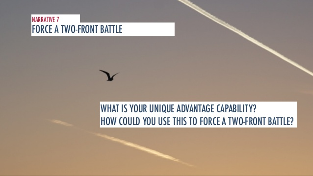 Force a Two Front Battle - What's Your Unique Capability - Outthinker Strategy.jpg