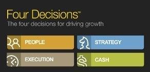 Four Decisions_Black logo for Eventbrite Setup (2).jpg