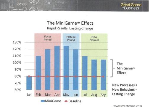 GGOB MiniGame Effect.jpg