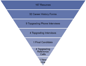Interview Funnel.png
