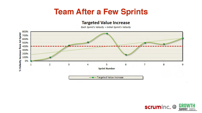 Jeff-Sutherland-slides.pdf_Page_41