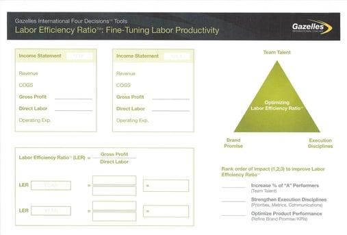 LER Exercise Worksheet.jpg