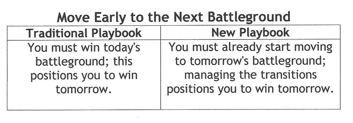 Move Early to the Next Battleground - Outthink the Competition.jpg