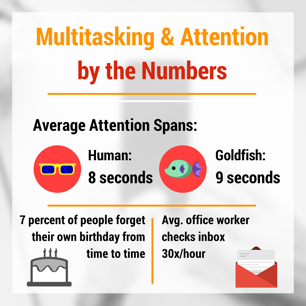 Multitasking & Attention.png