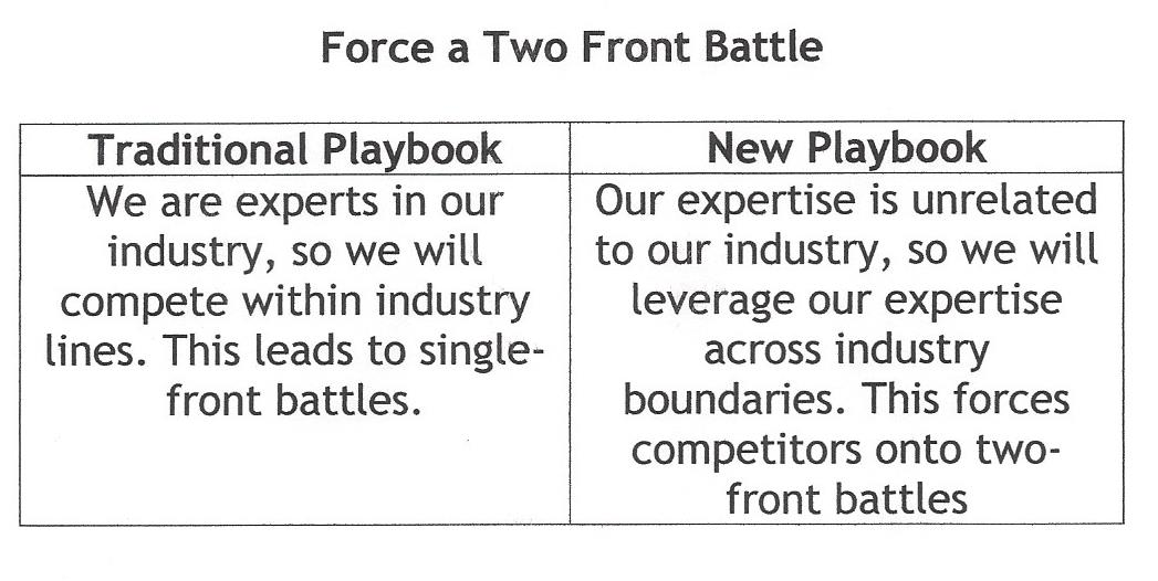 OUTthinker Strategy Playbook - Force a Two Front Battle.jpg