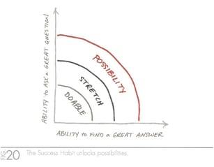 One Thing - The Success Habit Unlocks Possibilities.jpg