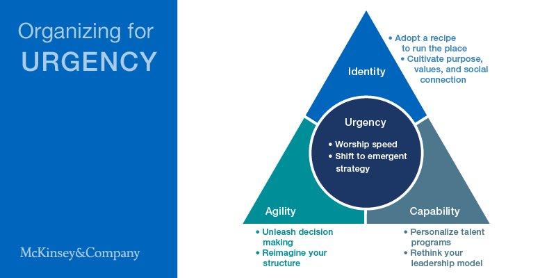 Organizing for Urgency Big.jpg