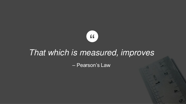 Pearson's Law - That which is measured improves.jpg
