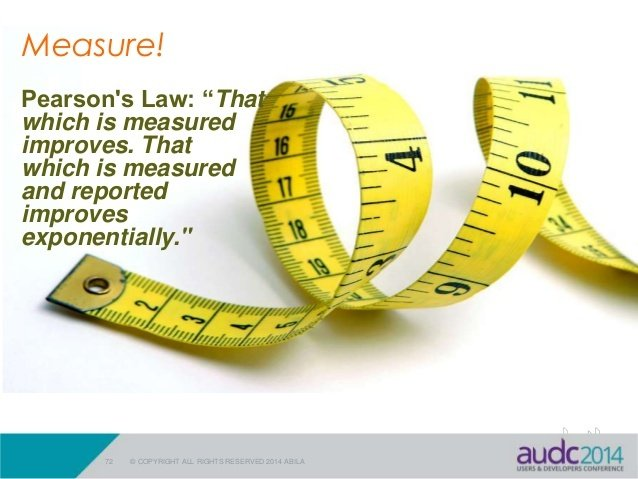 Pearson's Law Tape measure.jpg