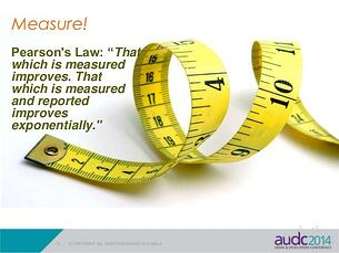 Pearson's Law Tape measure.jpg