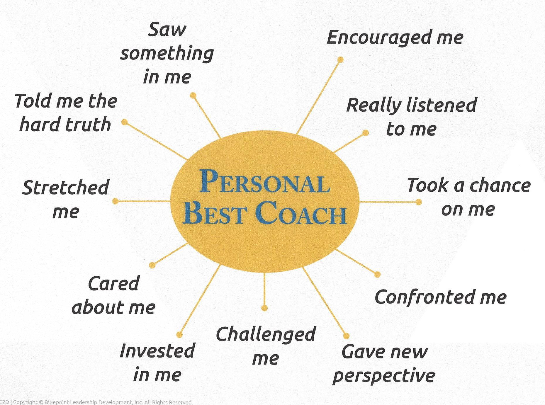 Personal Best Coach - Greg Thompson.jpg
