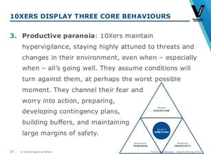 Productive Paranoia Defined8-1.jpg