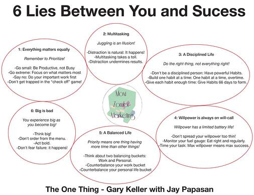 Six Lies Between You & Success The One Thing.jpg