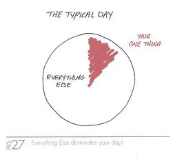 The One Thing (Everything Else Dominates Your Day).jpg