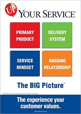 The-BIG-Picture_4_categories_of_Value_Uplifting_Service