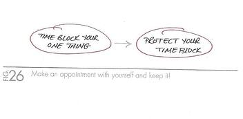 The_One_Thing_Make_an_Appointment_with_Yourself_and_Keep_It