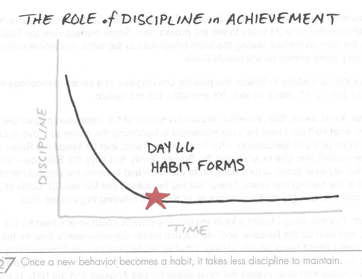 The_One_Thing_Role_of_Discipline_in_Achievement