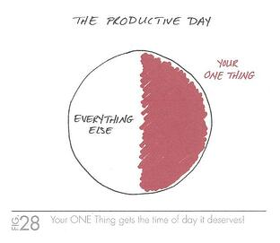 The_One_Thing_Your_ONE_Thing_gets_the_time_of_day_it_deserves