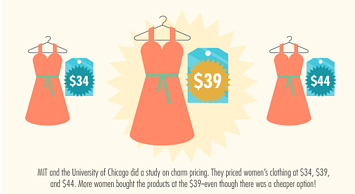 University_of_Chicago_Price_Anchor_Study_-_Womens_dresses.png