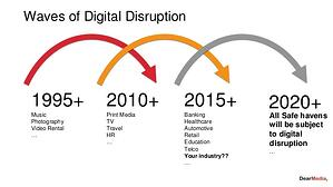 WAVES OF digital-transformation-a-model-to-master-disruption-2
