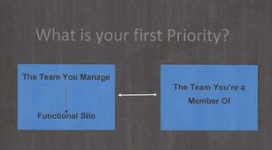 What's Your Priority (5 Dysfunctions of A Team).jpg
