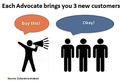 brand-advocates-statistics.png