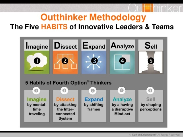 outthinker Five Habits of Outthinkers